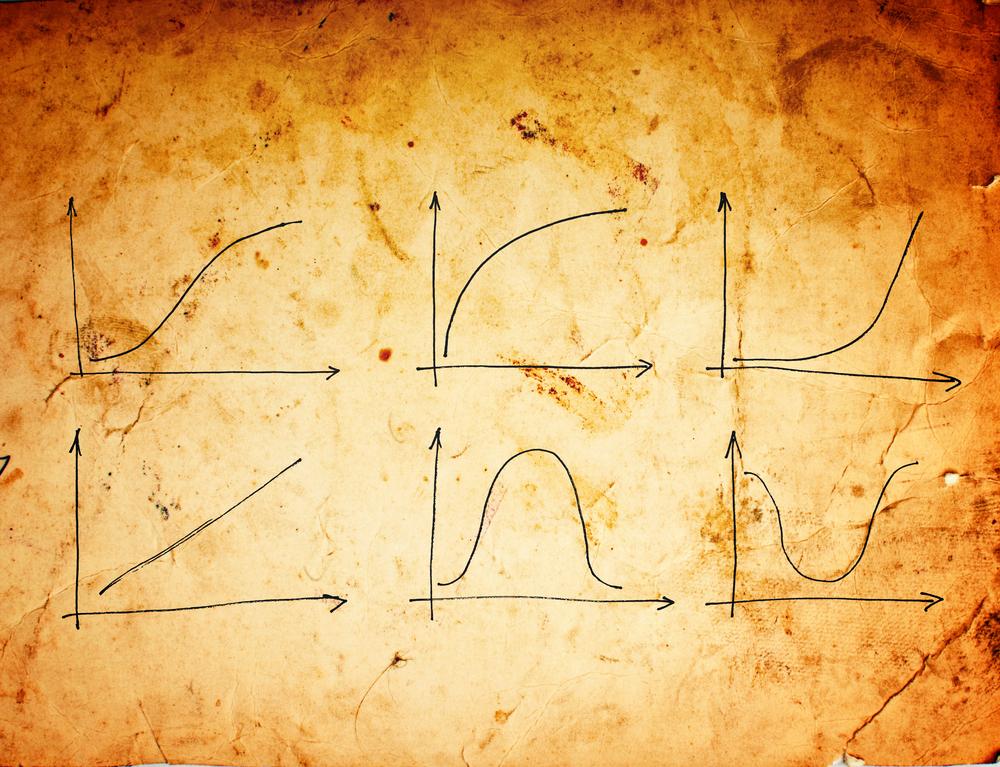 Risanje linearne fuknkcije